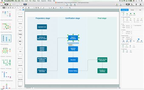 Create Flow Chart Mac Business Process Ing Tool