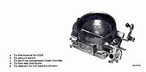 Vacuum Diagram For 1982 500sec  500 Sec  Here