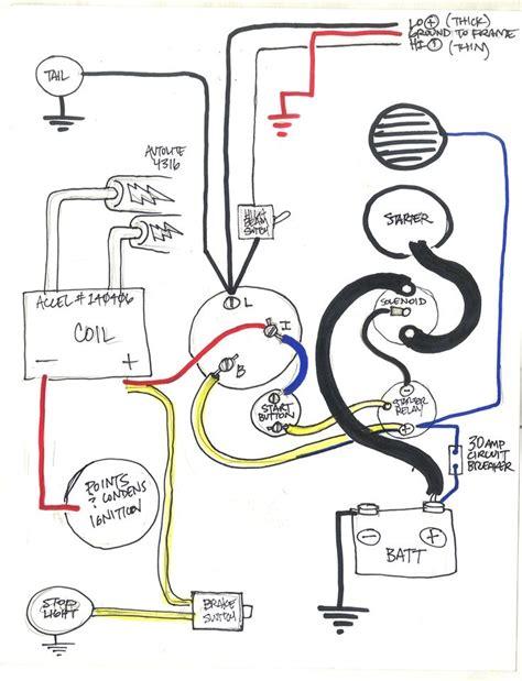 Sportster Chopper Wiring Diagram Use Your Own