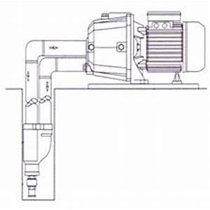 Deep Well Jet Pump With A Pressure Controller