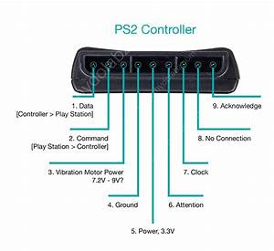 Interfacing Ps2 Wireless Controller With Arduino