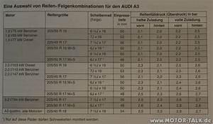 Audi A3 Reifen : a3 8p reifen felgen serie welche reifengr e und et f r ~ Kayakingforconservation.com Haus und Dekorationen