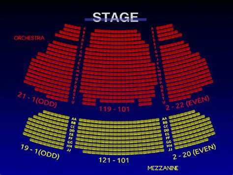 stephen sondheim theatre interactive broadway seating chart broadway scene