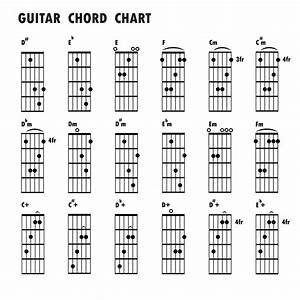 Chord Changing Exercises  How To Smoothly Change Your Chords