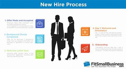 Hire Process Employee Orientation Checklist Steps Onboarding