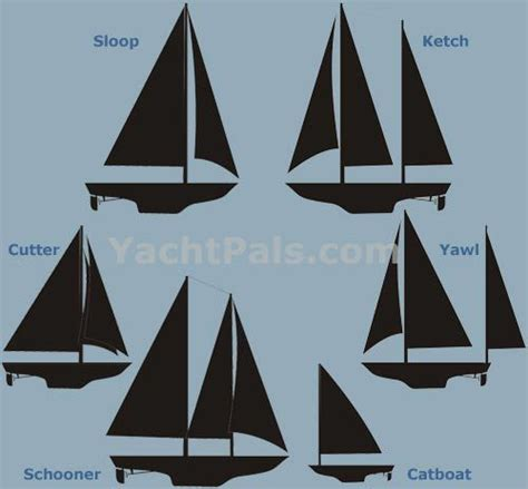 Boat Terms For Leaving by Best 20 Boat Terms Ideas On Sailing Terms