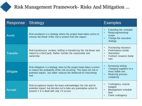 Risk Management Framework Risks And Mitigation Strategies