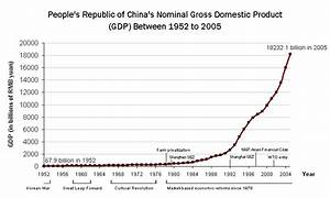 Chinese History for Dummies | Part 15: The post-Mao Deng Years