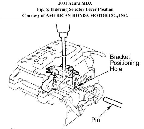 Acura Mdx Shifter Linkage May Bad Place