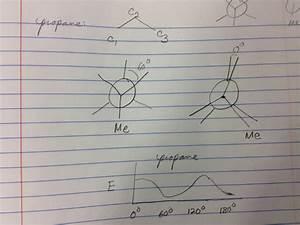 Organic Chemistry - Energy Diagram For Propane