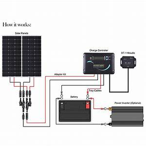 200 Watt 12 Volt Monocrystalline Solar Rv Kit