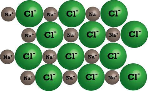 apa itu senyawa ionik karakteristik jenis contohnya