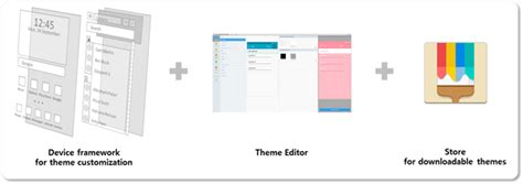 Samsung reveals more details about Themes feature for new