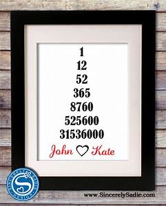 wedding anniversary gifts wedding anniversary gifts year one With one year wedding anniversary gifts for him
