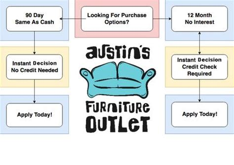 financing  payment options austins furniture outlet