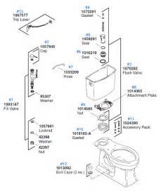 kitchen faucet price pfister kohler toilet diagram kohler free engine image for user manual