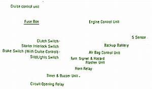 1991 Mazda Mx 5 Fuse Box Diagram  U2013 Circuit Wiring Diagrams