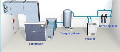 airmar compresores