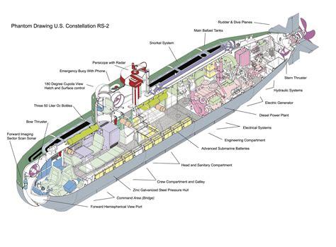 German U Boat Layout by Submarine Interior Layout Www Pixshark Images