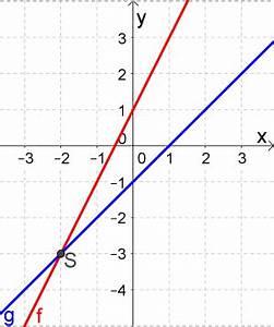 Schnittpunkt Berechnen Quadratische Funktion : schnittpunkt zweier funktionen matura wiki ~ Themetempest.com Abrechnung