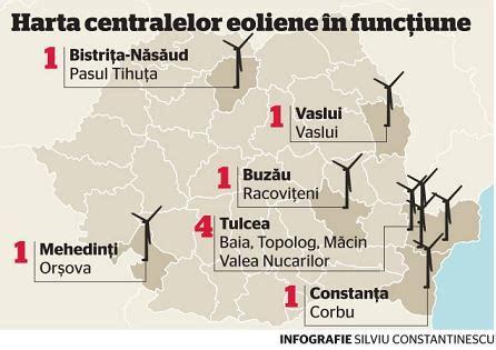 numeste utilizind imaginea o ramura industriala dezvoltata in perioada interbelica in Rominia - Brainly.ro