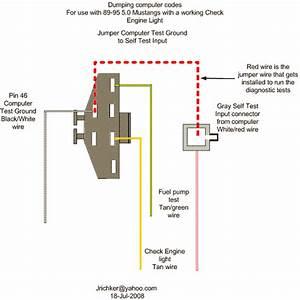 Help Me Create The  U0026quot Surging Idle Checklist U0026quot