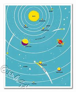 Outer Space Diagram Art Print