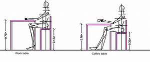 Body measurements & table/chair height
