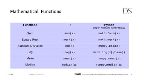 mathceil python 3 28 mathceil python 3 python tricks that you can t