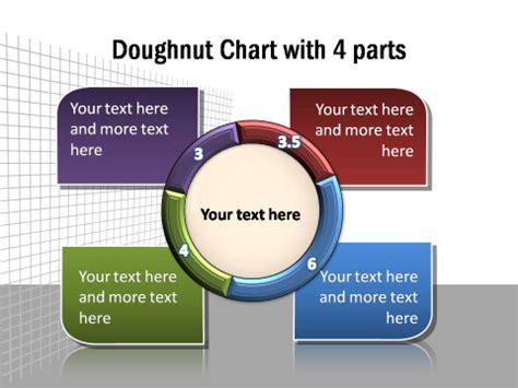 pie chart template  powerpoint doughnut charts
