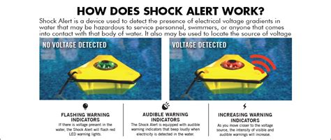 to prevent electric shock you should 28 best to prevent electric shock you should electrical hazard awareness training for non