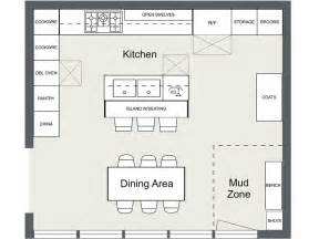 kitchen design with island layout 7 kitchen layout ideas that work roomsketcher