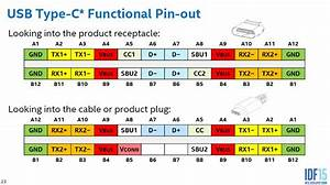 Usb Host - How Does Usb C Charge And Power Peripherals With Only One Vbus Pin