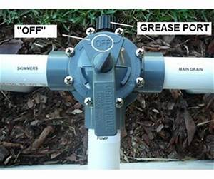 Pool Position : how to maintain a pool diverter valve ~ A.2002-acura-tl-radio.info Haus und Dekorationen