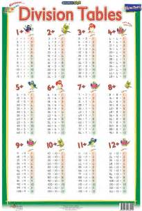 HD wallpapers math 3 digit subtraction worksheets