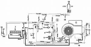 Mtd 135n604f401  1995  Parts Diagram For Electrical  Switches