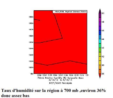 taux humidite chambre bebe chambre bébé température et taux d humidité 180517