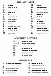 How To Communicate With Morse Code  Using Visual  Audio