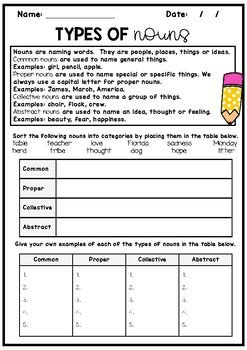 nouns worksheet common proper collective abstract nouns tpt