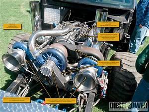 2 000hp Frankenstein Ford Power Stroke