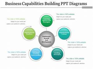 Business Capabilities Building Ppt Diagrams