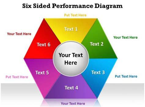 sided performance diagram  hexagonal shape