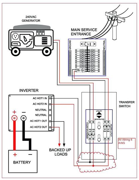 Generator Changeover Switch Wiring Diagram Well