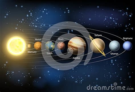 Solar System Planets Diagram Stock Vector Image