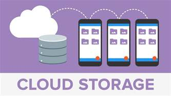 Cloud Storage Resumable Upload by Advantages And Disadvantages Of Cloud Storage