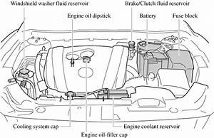 Mazda Cx 9 Ac Drain Location