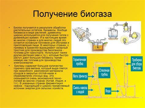 Развитие солнечной энергетики . 4.1 Программа элективного курса по теме Мир ищет энергию