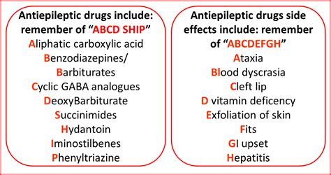 Fibrillation happens when many different cells in the heart begin to act as pacemaker cells. Antiepileptic drugs Mnemonics