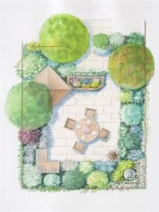 faire un plan de jardin dessiner et concevoir un plan d With plan amenagement jardin rectangulaire