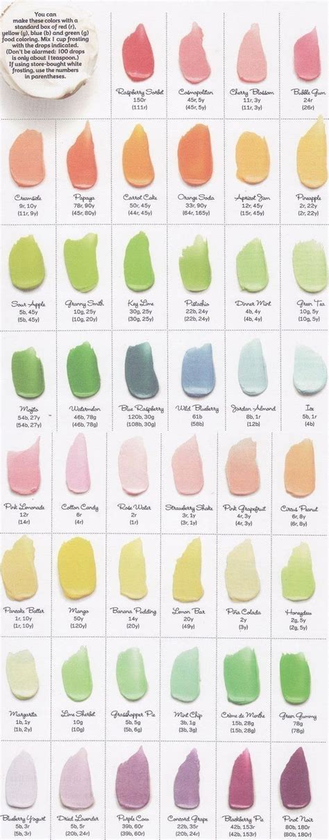 food coloring chart for frosting 25 best ideas about icing color chart on
